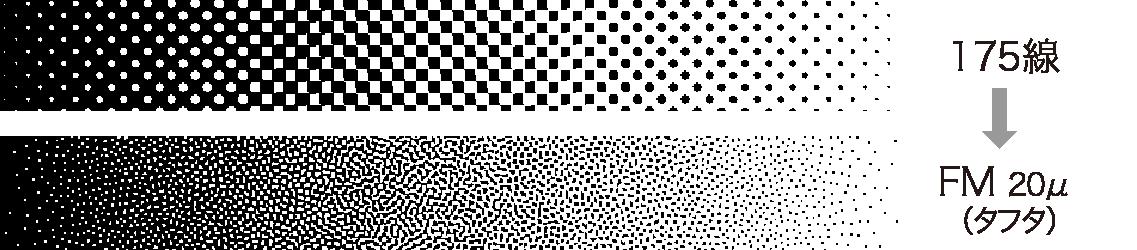 左上-従来の175線のイメージ 右下-高精細印刷FMスクリーン20マイクロ(タフタ)